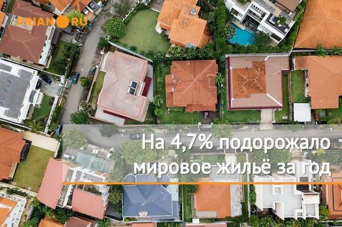 Где в мире недвижимость дорожает сильнее всего